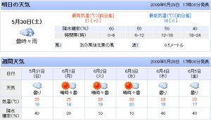 Tokyo's weather forecast for 30 May - 5 June 2009.