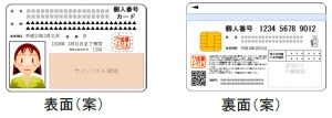 "An example of the new Japanese ""My Number"" cards. (Front (left): photo, name, address, gender, DOB;  Back (right): 12-digit SSN)"